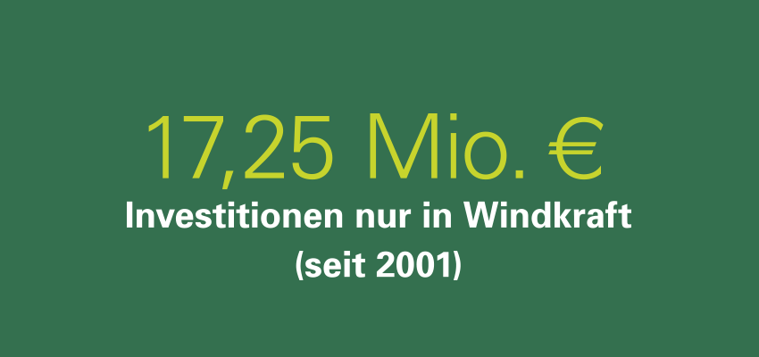 Projekt in Zahlen: Investitionen in Windkraft